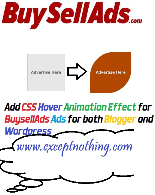 How to add CSS Hover Animation Effect for Buysell Ads Ad Spots