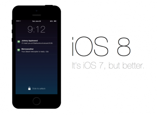 iOS 8 in iPhone