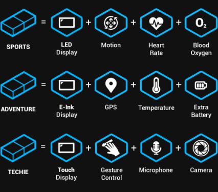 Bloks Features